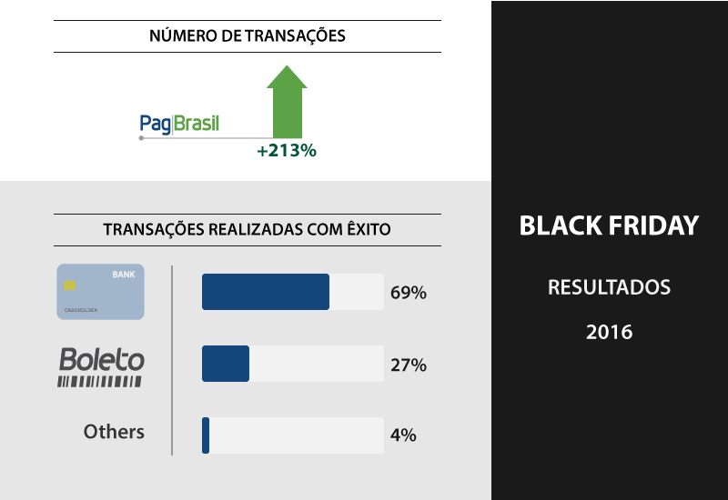 pagbrasil_Black_Friday_pt